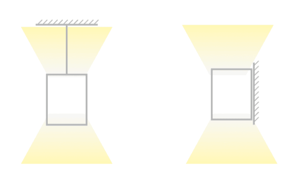 Direct Indirect LED Linear Lighting