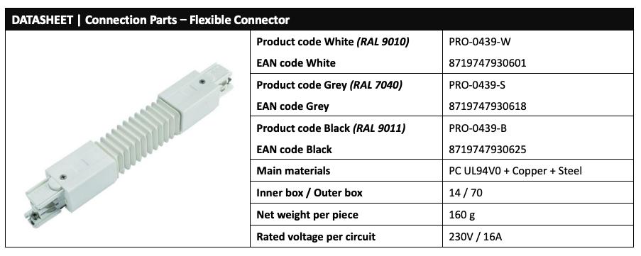 Powergear PRO - 0439 Données de connecteur de piste LED flexibles