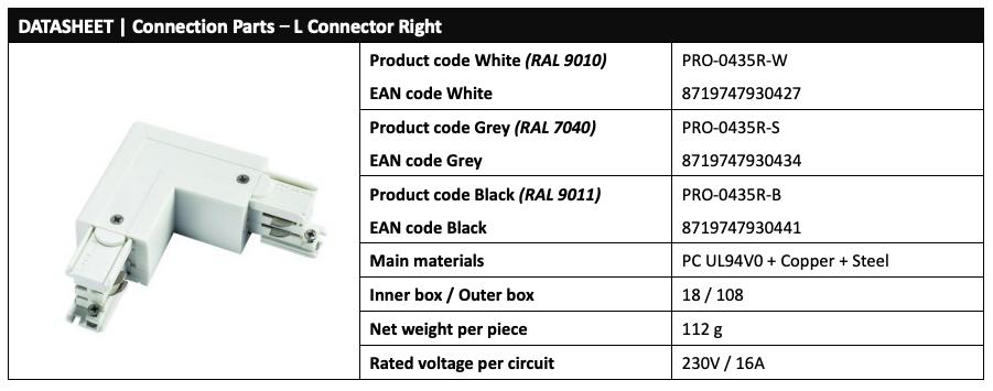 Powergear Pro- 0435 RL-stik