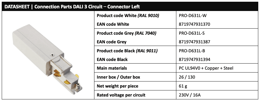 DALI 3 circuit LED track Feed left Data Sheet